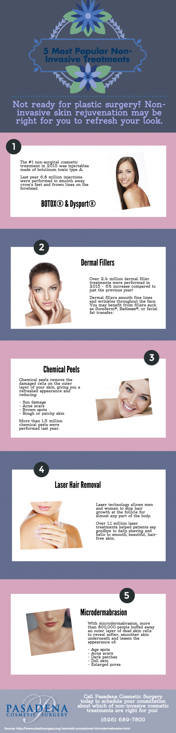 5 Most Popular Non-Invasive Cosmetic Procedures